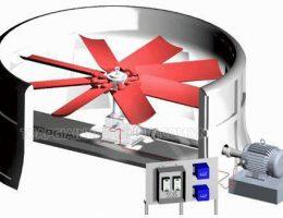 Đặc điểm hệ thống quạt tháp giải nhiệt nước công nghiệp
